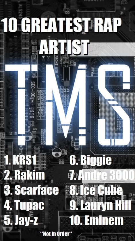 TMS Top 10 List